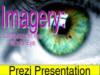 Imagery Introduction Lesson Prezi Presentation