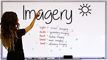 Imagery Lesson
