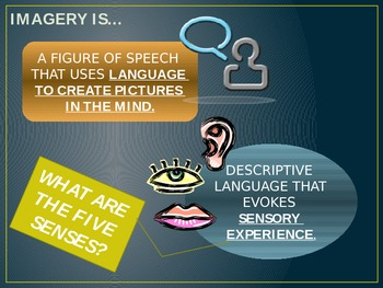 Imagery Mini Lesson PPT