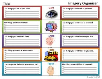 Imagery Organizer