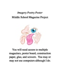 Imagery Poetry Poster-All Grade Levels-Language Arts/English