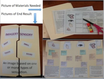 Imagery Sensory Lesson Activities - Foldable & Assessment & Game