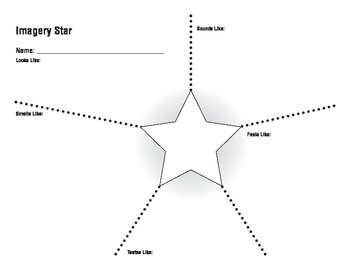 Imagery Star