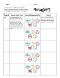 Imagery Worksheet