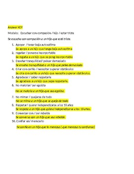Imagina Chapter 4 Impersonal SE with adjective clauses