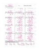 Imaginary Complex Numbers Operation Worksheet Add/Subtract/Multiply