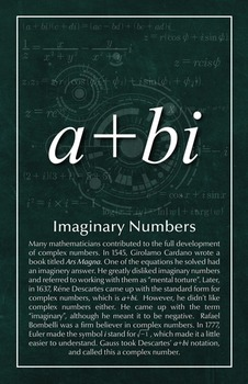 Imaginary Numbers - Math Poster