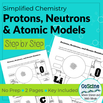What Info Does a Mass Number or Atomic Number Contain?