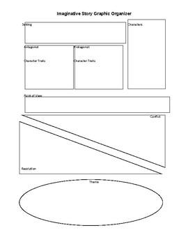 Imaginative Story Graphic Organizer