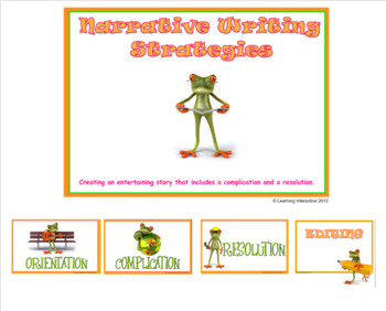 Imaginative Texts - Working with Narrative - Year 3 + 4