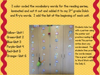 Imagine It! 3rd Grade Vocabulary Words for Word Wall