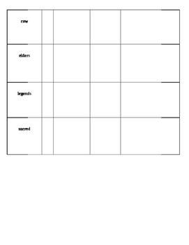 Imagine It! Buffalo Hunt Vocabulary Chart