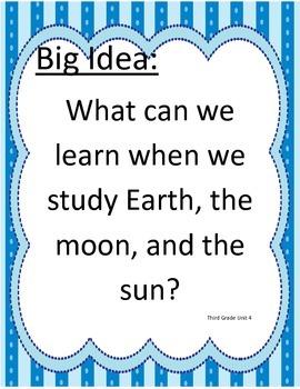 Imagine It!:  Grade 3 Big Idea and Focus Questions Posters