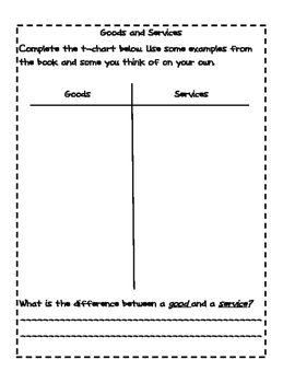 Imagine It Second Grade Unit 3 SS Leveled Readers Activities