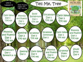 Imagine It Reading Grade 2  Unit 2 Lesson 5 Tell Me Tree Mimio