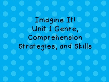 Imagine It! Unit 1 Genre and Comprehension Posters for First Grade