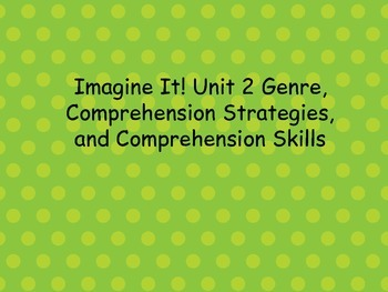 Imagine It! Unit 2 Genre and Comprehension Posters for First Grade