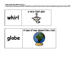 Imagine It Unit 6 Vocabulary Picture Cards--North South East West