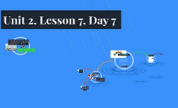 Imagine it learning, Pattern Unit 2, Day 7