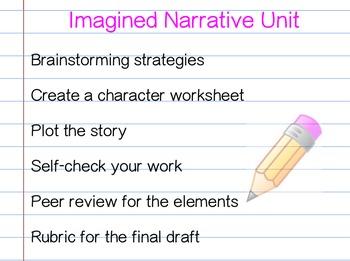 Imagined Narrative Unit