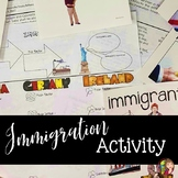 Immigration Activity with Google Slides™ and Doodle Notes™