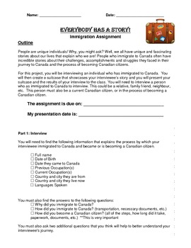 Immigration Assignment