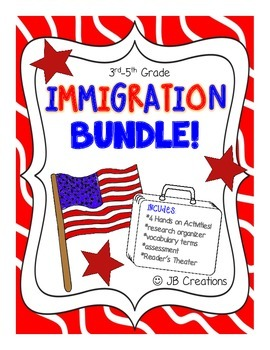 Immigration Bundle for 4th grade Social Studies (new learning standards)