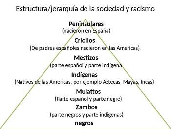 Immigration Causes/Causas de Inmigración for Heritage Speakers/AP Spanish