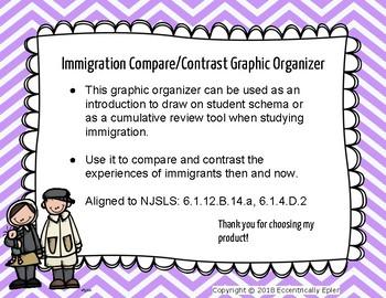 Immigration Compare/Contrast Graphic Organizer