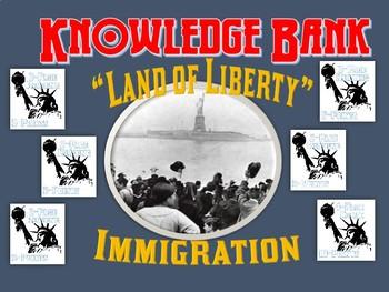 Immigration Digital Knowledge Bank