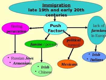 Immigration: Ellis Island PowerPoint Presentation