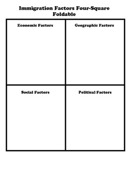 Immigration Factors Four-Square Foldable for Interactive Notebooks