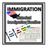Immigration- Historical Immigration Timeline