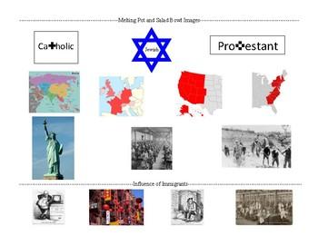 Immigration Image Match