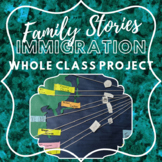 Immigration to Canada: Family Story Project