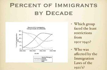 Immigration Keynote Presentation