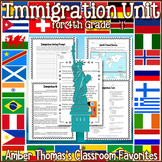 U.S. Immigration Unit