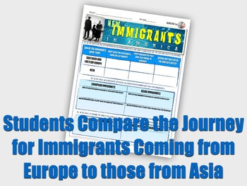 Immigration: New Immigrants in America Digital Activity