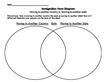 Immigration Notebook With Activities