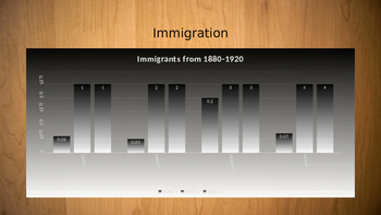 Immigration PPT