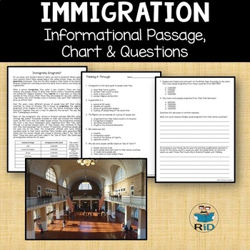 Immigration Passage and Questions
