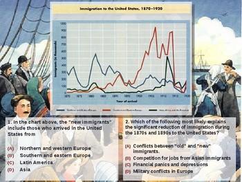 Immigration, Political Machines, and Progressive Era PowerPoint