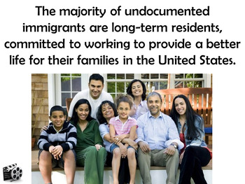 Immigration Power Point in English with 15+ Video Links