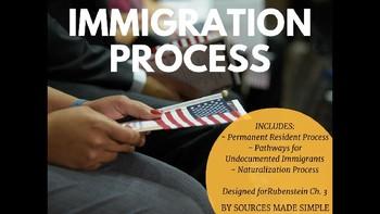 Immigration Process Slides
