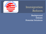 Immigration Reform: History, Debate & Potential Solutions - Common Core Aligned