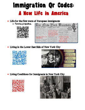 Immigration Research QR Codes- Categorized by Subtopics