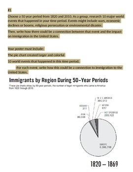 Immigration Trends
