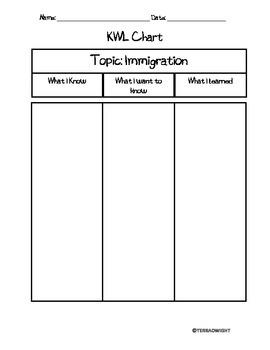 Immigration Unit