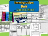 Immigration Unit from Lightbulb Minds