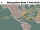 Immigration & Urbanization: Station Activity